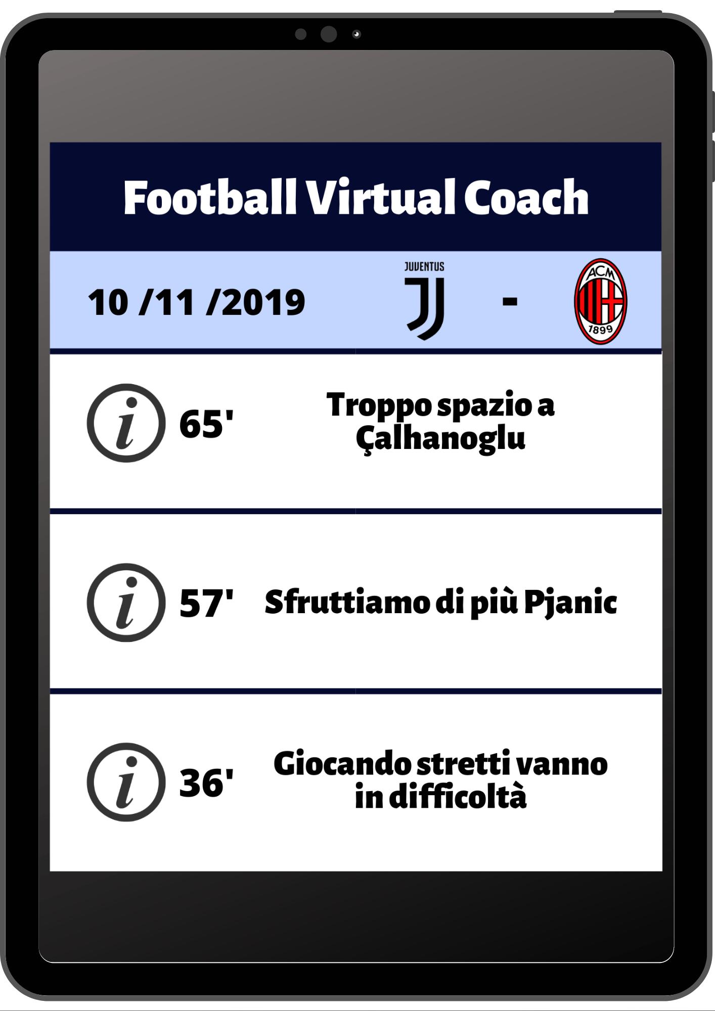 Virtual Coach Notifiche